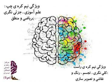 تمرینات استفاده همزمان از دو نیمکره مغز با هدف تقویت آنها